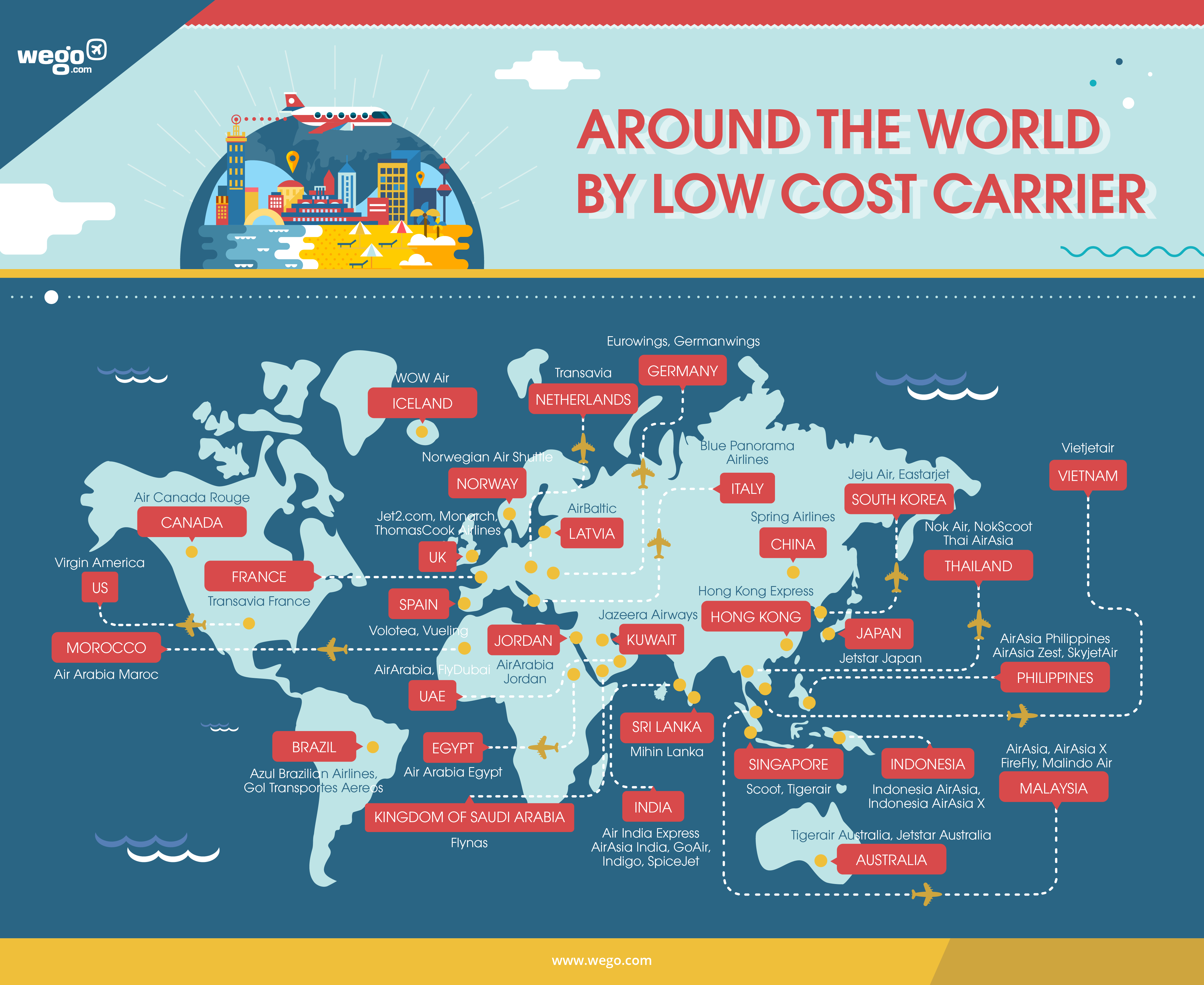 Wego offers special low-cost around-the-world travel plans
