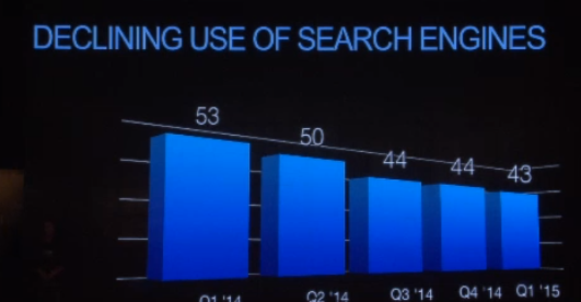 Yu says use of Google-like services declining on mobile, introduces Around Yu