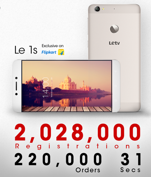 LeTV Le 1s overtakes K4 Note as India's largest selling 4G phone of 2016