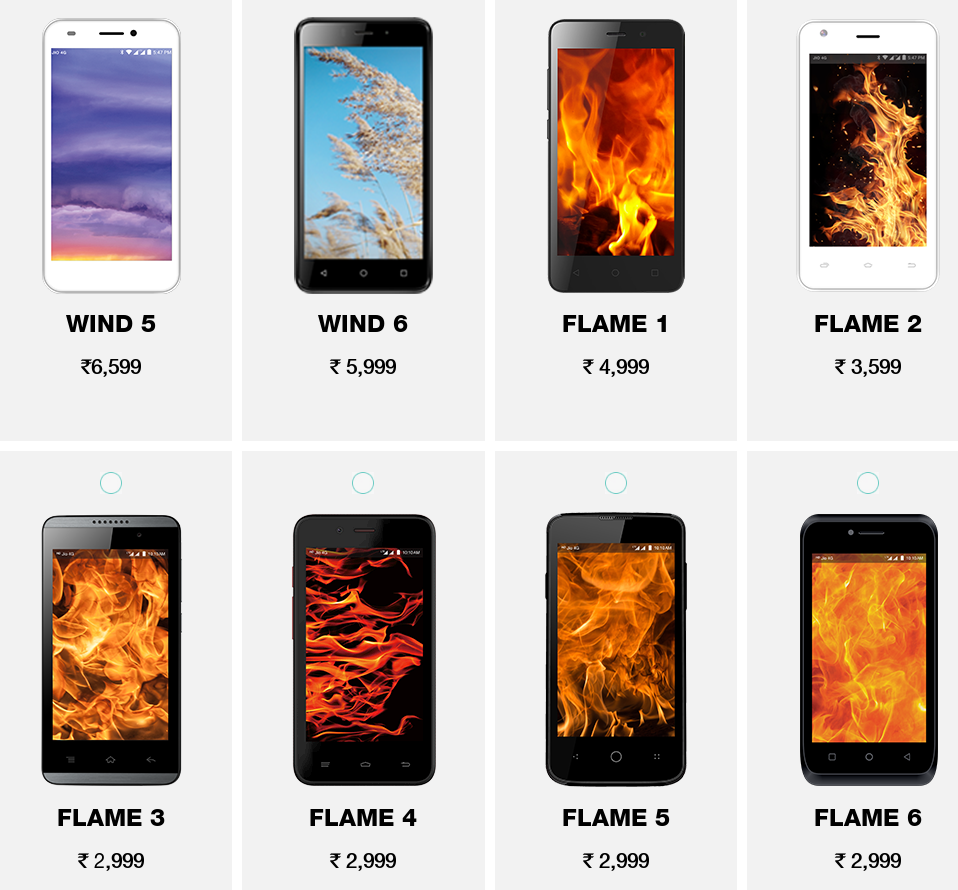 Why you SHOULDN'T buy the new Rs 2,999 LYF flame mobiles with Reliance Jio free 4G