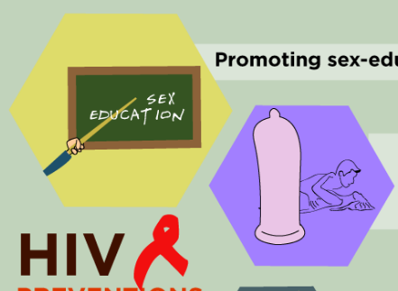 Government comes up with amended anti HIV discrimination bill