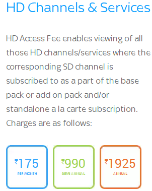 New Trai Rules To Make Hd Channels Cheaper By 70 Hd Access Fee Illegal