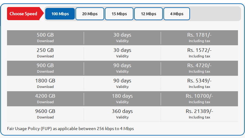 100 MBPS UNLIMITED