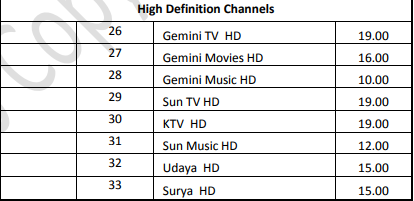 After Zee Entertainment Sun Tv Slashes Channel Prices Ahead Of Trai