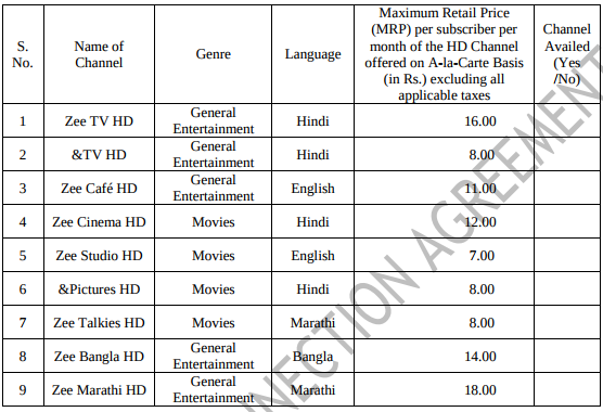 Zee Entertainment slashes channel prices ahead of TRAI regulation