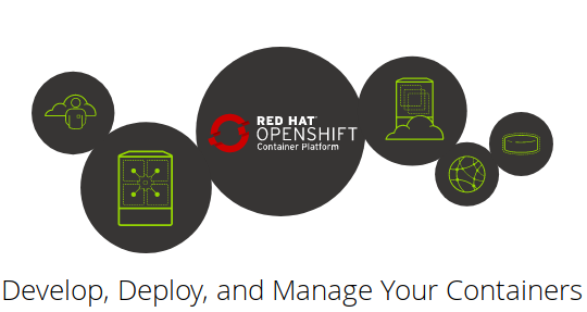 Wipro to develop on Red Hat's OpenShift container platform