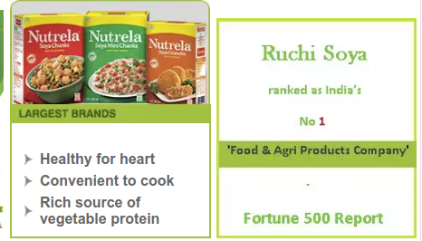 Ruchi Soya Industries sold to Devonshire Capital