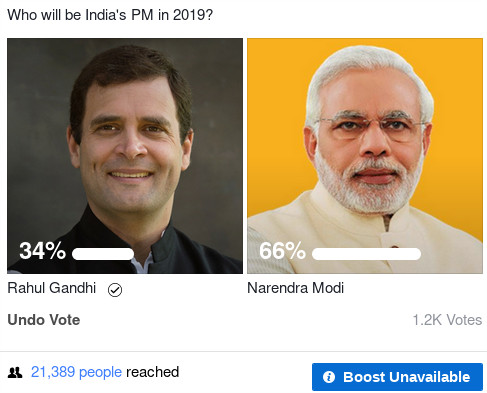 Narendra Modi has a clear lead over Rahul in 2019 elections – Online Poll
