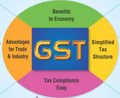 Authorities bust fake GST input tax credit racket in Delhi