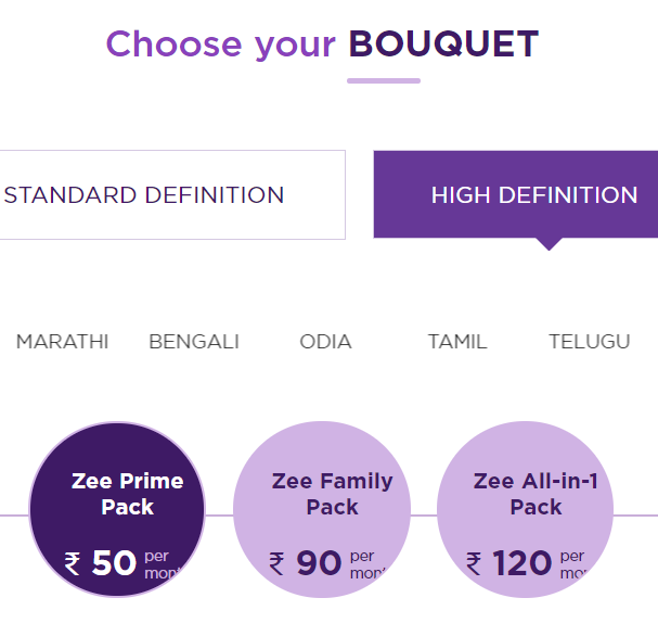 Star, Zee lists new channel prices on website ahead of Dec 29 deadline
