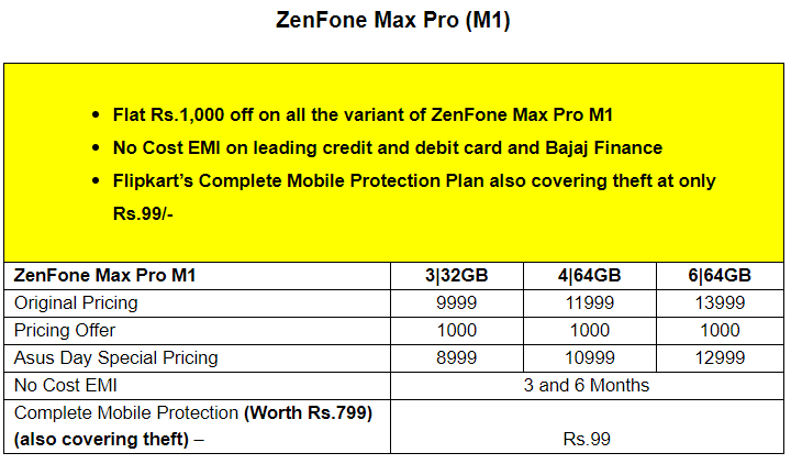 Flipkart offers 3 days of discounts & offers on Asus Zenfone Max Pro M1, others