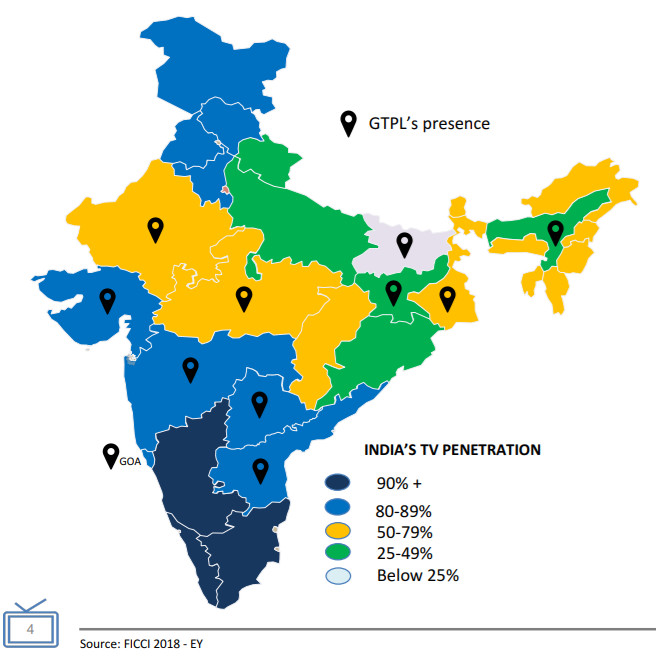 TRAI SCHEME: 85% users have chosen MSO packs – GTPL