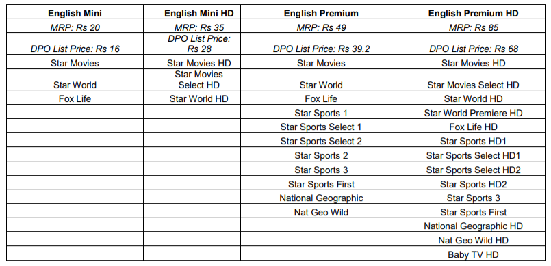 Trai Plans Star Launches Cheaper Sports English Channel Packs