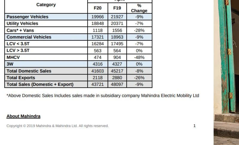 Mahindra and Mahindra UV sales down 7% in April