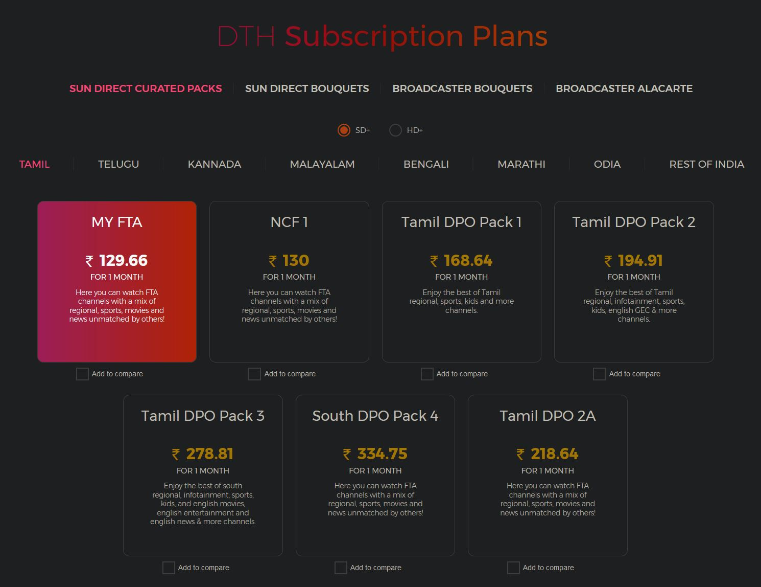 TRAI TARIFF RULES: Tata Sky, Dish, others to announce new plans today