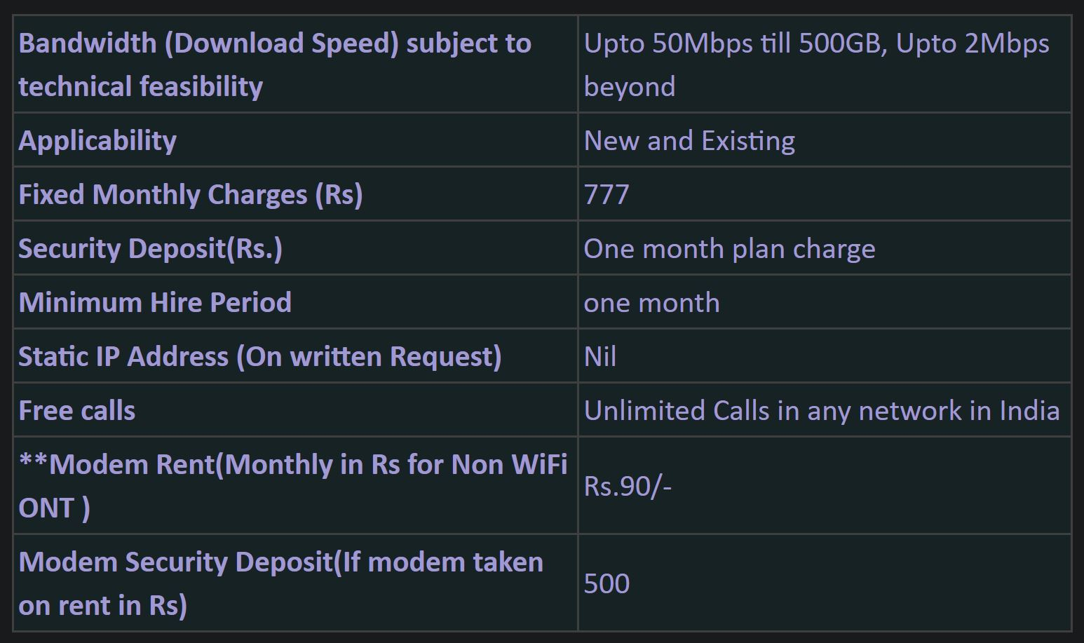 BSNL offers unlimited data for 1 year for FTTH upgrade in Kerala