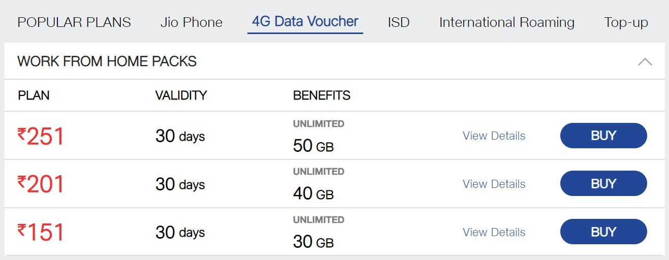 Reliance Jio reintroduces data-only 4G packs